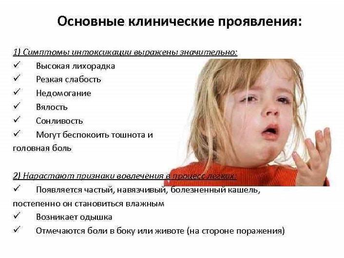 Каковы признаки лихорадки?